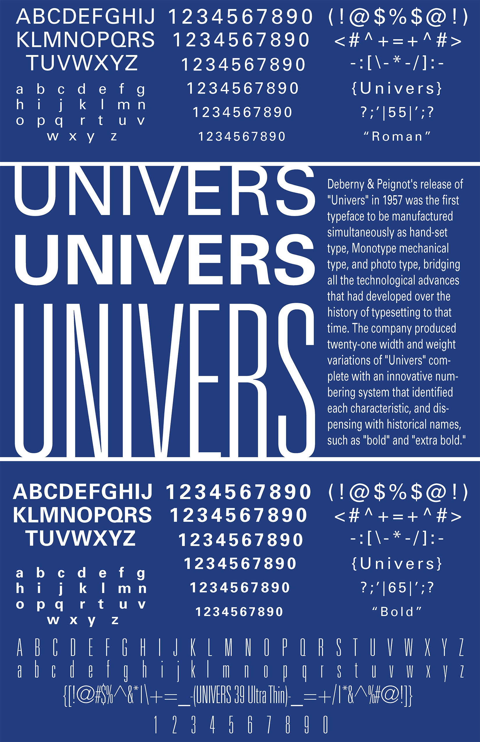 univers typeface poster wwwimgkidcom the image kid